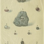 Diamant, Rubin, Saphir, Spinell, Hyacinth, Zirkon