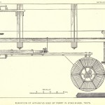 Elevation of Apparatus used by Perry in Wind-Wheel Test Apparatur zum testen von Windrädern