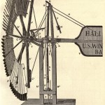 Mechanik der Halliday Windmühle