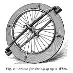 Halterung zum Bespeichen des Rades